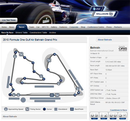 A screenshot of the Williams F1 website homepage